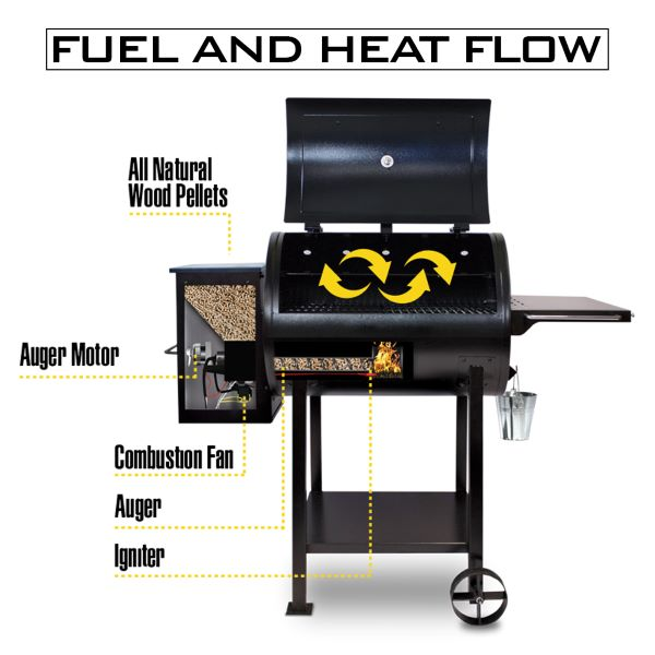 Fuel and air flow image