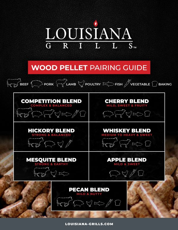 The Best Pellets for Smoking on Your Louisiana Grill