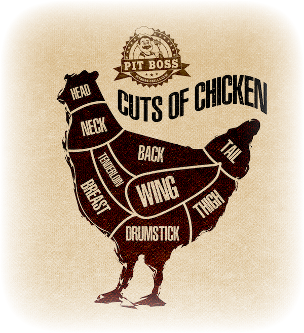 Chicken Cuts